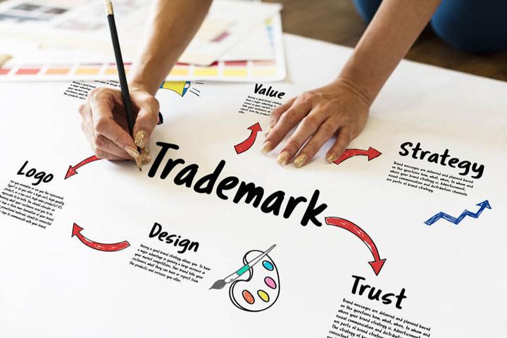 商标权保护和版权保护的区别